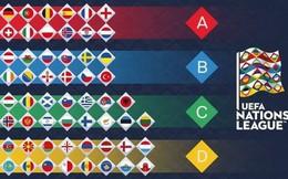 """UEFA Nations League: Giải """"Euro mở rộng"""" có gì hấp dẫn?"""