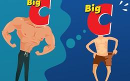 """Nhiều siêu thị chủ lực của Big C ngày càng """"teo tóp"""" trong khi các đối thủ tăng trưởng mạnh mẽ"""