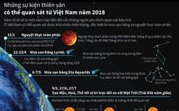 [Infographic] Những sự kiện thiên văn quan sát từ Việt Nam năm 2018