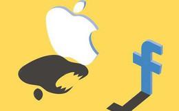 """Đây là lý do khiến Facebook """"tránh Apple như tránh tà"""", rất sợ các fan dùng đồ nhà Táo"""