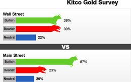 """Chuyên gia dự báo giá vàng tuần tới có thể tăng """"sốc"""""""