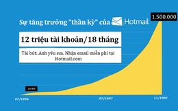 """1 dòng chữ """"thần thánh"""" thu hút 12 triệu người dùng và 400 triệu USD chỉ trong 18 tháng"""