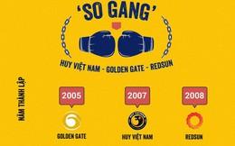Trước khi đóng cửa, Huy Việt Nam ở đâu so với Golden Gate và Redsun?