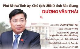 [Infographics] Chủ tịch UBND tỉnh Bắc Giang Dương Văn Thái