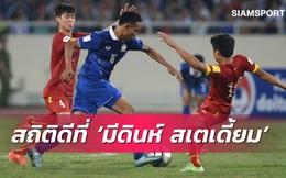"""Đưa ra con số thống kê hoàn hảo, Thái Lan tự tin """"kéo sập"""" Mỹ Đình một lần nữa"""