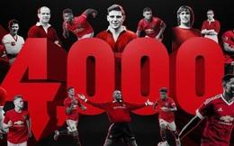 Nỗi day dứt mang tên Januzaj và bí quyết ẩn sau cột mốc lịch sử 4000 của Man United