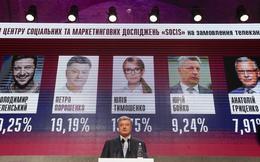 """Bầu cử Ukraine: Dù ai chiến thắng, người thua thiệt nhất vẫn là... """"ông chủ"""" Điện Kremlin?"""