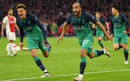 Video Cầu thủ Tottenham đập phá phòng thay đồ sau chiến thắng trước Ajax
