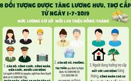 8 nhóm đối tượng được tăng lương hưu và trợ cấp từ 1-7-2019