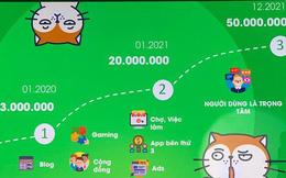 """Mạng xã hội Việt gây """"sốc"""" với tham vọng soán ngôi Facebook, lên sàn chứng khoán"""