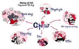 Mạng xã hội Lotus của người Việt sắp xuất hiện: Tính năng khủng, nội dung khác biệt