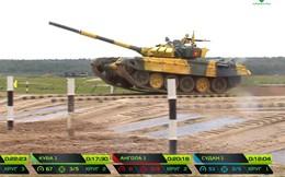 Bình luận của chuyên gia về kết quả thi đấu của đội tuyển xe tăng VN tại Tank Biathlon 2019 - Thành tích vượt trội