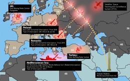 Những kịch bản chiến tranh hạt nhân có thể hủy diệt thế giới