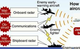 Nhật phát triển máy bay tấn công điện tử