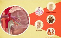 Bệnh thận - tiết niệu: Có thể phòng ngừa?