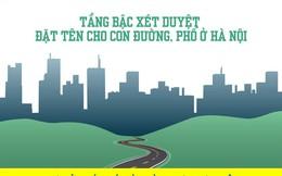 Infographic: 12 bước ngặt nghèo đặt tên tuyến đường, phố ở Hà Nội