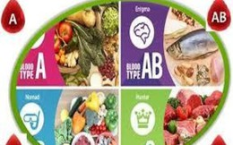 Nhóm máu của bạn phù hợp với loại thực phẩm nào?