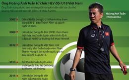 Những cột mốc đáng nhớ trong sự nghiệp HLV Hoàng Anh Tuấn
