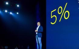 Lời hứa 'Không bao giờ thu lãi quá 5% từ phần cứng' của Xiaomi nay đã tan thành mây khói