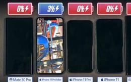 iPhone 11 Pro Max đánh bại Galaxy Note 10+ và Huawei Mate 30 Pro về thời lượng pin