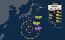 Bão lớn sắp đổ bộ vào Nhật Bản, thiệt hại khó lường trước