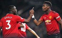 MU nhận tin cực vui, Pogba và Bailly sắp tái xuất