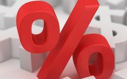 NHNN có thể giảm tiếp lãi suất điều hành trong năm 2020