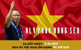 Infographic: Hai năm thành công rực rỡ của HLV Park Hang Seo