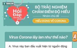 """""""Biết địch biết ta trăm trận trăm thắng"""", vậy làm sao để biết bạn đã hiểu rõ về virus Corona?"""
