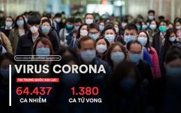 Dịch viêm phổi Vũ Hán: TQ đại lục có thêm 116 ca tử vong; nguy cơ tăng trưởng GDP giảm mạnh vì corona