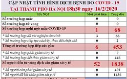Ngày 16/2, Hà Nội ghi nhận thêm 52 người đến từ vùng dịch Covid-19