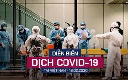 Việt Nam điều trị khỏi cho 11 người dương tính với Covid-19