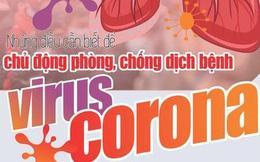 Hải Phòng có thêm 2 bệnh nhân nghi nhiễm virus corona nâng tổng số lên 8 người