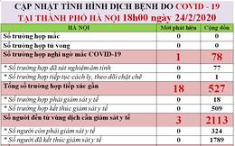 Hà Nội phát hiện 1 trường hợp nghi nhiễm Covid-19 tại Sóc Sơn