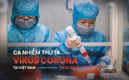 Việt Nam phát hiện ca bệnh thứ 14 dương tính với virus Corona ở Vĩnh Phúc