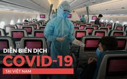 Thêm 9 ca mắc Covid-19 ở Việt Nam, 4 người ở Hà Nội, 5 người tại TP HCM, nâng tổng số bệnh nhân lên 85