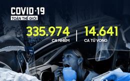 Thủ tướng Đức âm tính với COVID-19 trong lần xét nghiệm đầu tiên, tổng số ca nhiễm tại Mỹ vượt 40.000 người