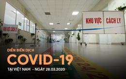 [Dịch Covid-19 ngày 28/3] Những người tới Bệnh viện Bạch Mai từ ngày 12/3 cần liên lạc với y tế - TIN VUI: Bệnh nhân 33 xuất viện