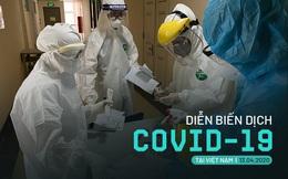 Xét nghiệm hàng chục người liên quan BN22; Đặt mua thuốc chưa có trong nước để điều trị cho bệnh nhân phi công mắc COVID-19; TP.HCM kiến nghị kéo dài cách ly XH thêm 15 ngày