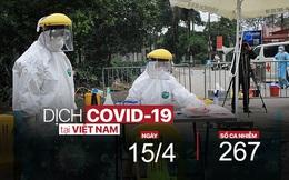 Dịch Covid-19 ngày 15/4: Công nhân Samsung nhiễm Covid-19 có hơn 1.000 F1, F2; Hà Nội cách ly xã hội đến 22/4