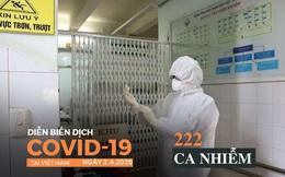 Cập nhật dịch Covid-19 ngày 2/4: Thêm 4 người mắc, Việt Nam ghi nhận 222 ca bệnh; Khoảng 500 người làm việc tại sân bay Nội Bài chưa được xét nghiệm Covid-19