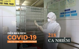 Cập nhật dịch Covid-19 ngày 2/4: Việt Nam ghi nhận 222 ca bệnh; Khoảng 500 người làm việc trực tiếp tại sân bay Nội Bài chưa được xét nghiệm Covid-19