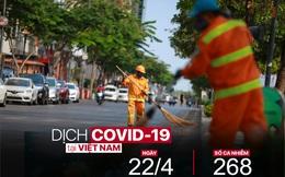 Hà Nội, TP.HCM cùng 'xuống' nhóm nguy cơ, từ 0h ngày 23/4 được kinh doanh một số mặt hàng