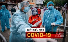 BN 36 ở Bình Thuận lại dương tính SARS-CoV-2; Thanh Hóa khẩn cấp cách ly cả nhà bán phở cho BN 137 nghi tái nhiễm Covid-19