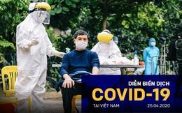 Bộ Y tế yêu cầu báo cáo việc mua sắm máy xét nghiệm Real-time PCR tự động; Chính thức ban hành quy định hỗ trợ người dân gặp khó khăn vì COVID-19