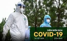 Thủ tướng chỉ đạo thanh tra các gói thầu mua vật tư y tế phòng chống dịch COVID-19; Sản xuất thành công sinh phẩm mới, Việt Nam làm chủ 2 phương pháp xét nghiệm COVID-19