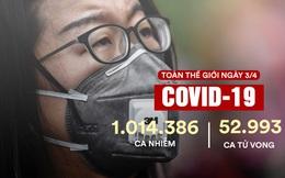 Triều Tiên: Không có ca nhiễm nhờ đóng cửa biên giới, thế giới có hơn 1 triệu người nhiễm bệnh