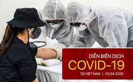 Dịch Covid-19 ngày 3/4: TGĐ Vinatex viết tâm thư giữa tâm bão Covid-19, công an điều tra khai báo gian dối của BN 178