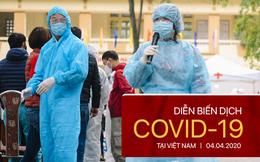 2 BN mắc Covid-19 nguy kịch, phong tỏa, ngưng hoạt động công ty 800 công nhân có người Hàn Quốc nhiễm SARS-CoV-2