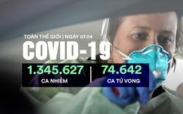 Thủ tướng Anh phải điều trị tích cực; Thế giới có hơn 1,3 triệu ca dương tính với COVID-19